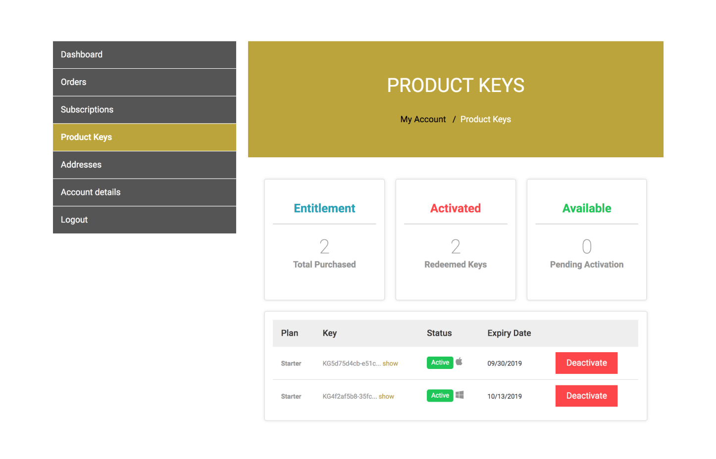 Keygram Instagram Product Keys