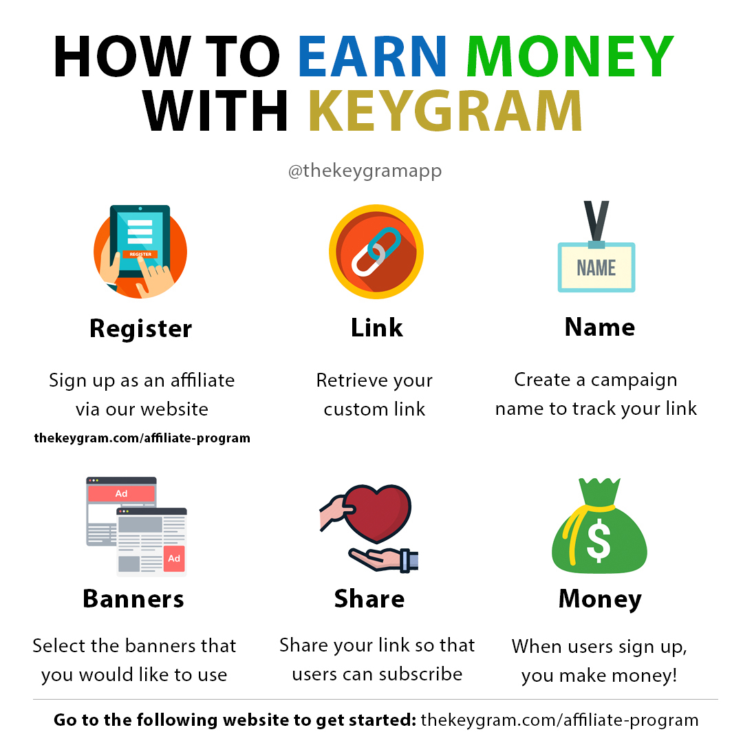 Make money with Keygram